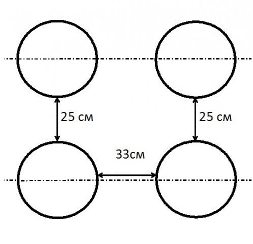 схема перфорації агроволокна, 2 ряди